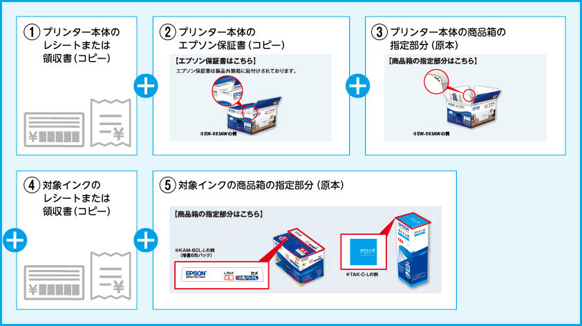 1プリンター本体のレシートまたは領収書(コピー)2プリンター本体のエプソン保証書(コピー)【EPSON保証書はこちら】EPSON保証書は製品箱に貼付けされています。3対象のプリンター本体の商品箱の指定部分(原本)【商品箱の指定部分はこちら】4対象インクのレシートまたは領収書(コピー)5対象インクの商品箱の指定部分(原本)【商品箱の指定部分はこちら】