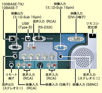オフィリオプロジェクター EMP-7900 インターフェイス