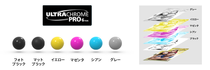 グレーインクを搭載、従来9色機同等の写真画質を実現
