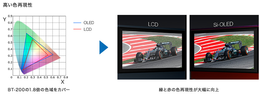 https://www.epson.jp/products/moverio/bt35e/images/feature/cont_05_02.jpg