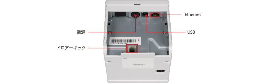 インターフェイス Ethernetモデル
