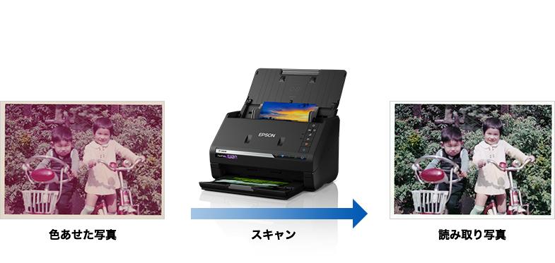 35607973af フォトスキャナー(シートフィード)FF-680W スキャン性能 製品情報 ...